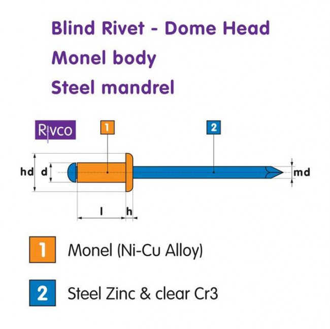 Fastenerdata Rivco Blind Rivet Dome Head Monel Body