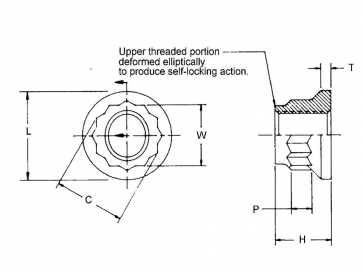 UNF 12 Point Flanged Heavy Locking Nut Alloy Steel