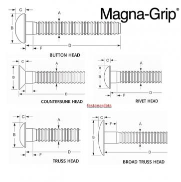 Huck Magna-Grip Lock Bolt