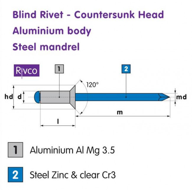 Fastenerdata Rivco Blind Rivet Countersunk Head