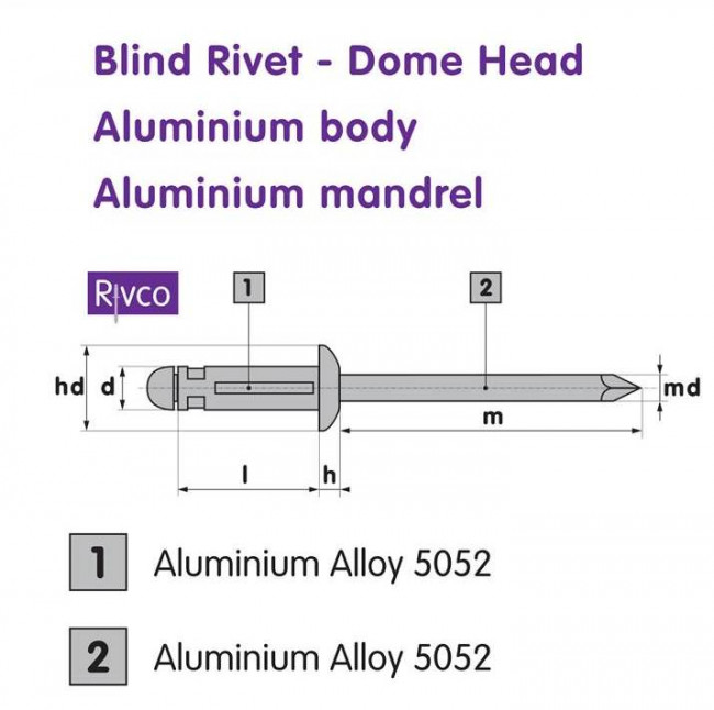 Fastenerdata Rivco Blind Rivet Dome Head Aluminium Body