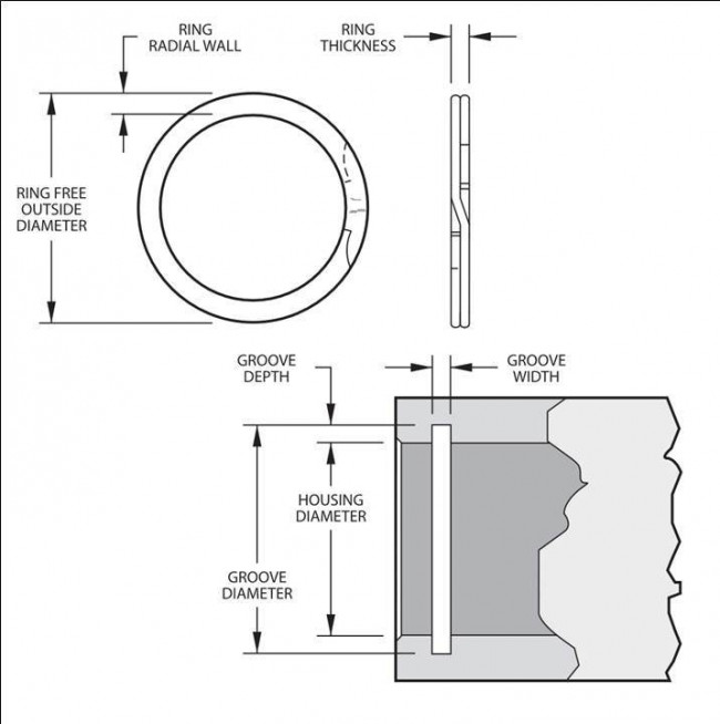 standard internal circlips din 472 metric Circlips - internal circlips generally to dimensions according to din 472  nom  the circlip strength is based on manufacturers standard spring steel material.