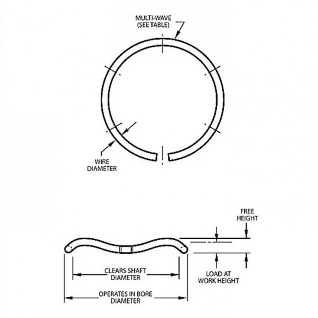 Fastenerdata Smalley Wave Single Turn Round Wire Wave