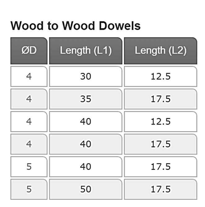 DOWEL WOOD TO WOOD