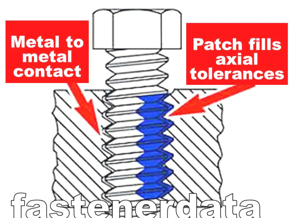 Fastenerdata - Nylon Patching & Thread locking 16g19