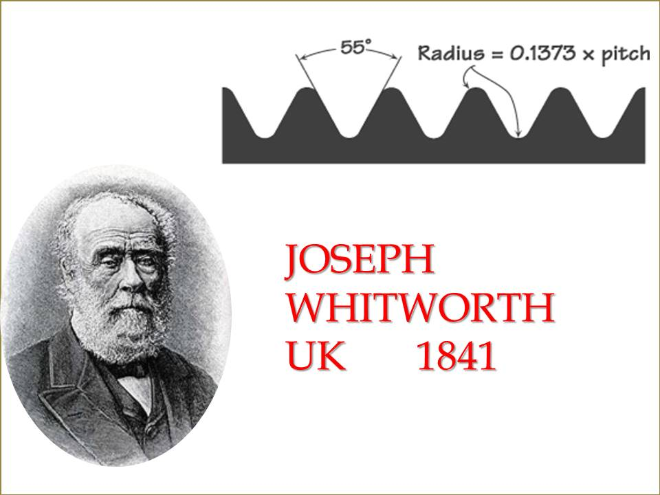 WHITWORTH FASTENERS