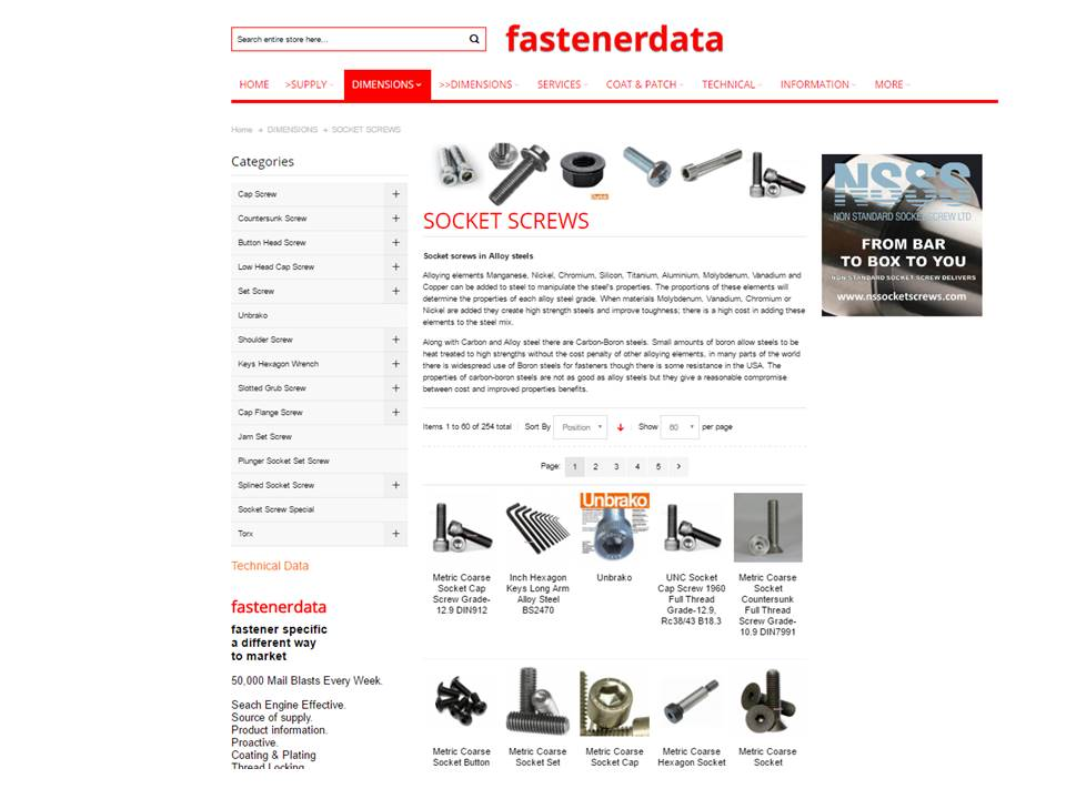 FASTENER PRODUCT CATEGORY