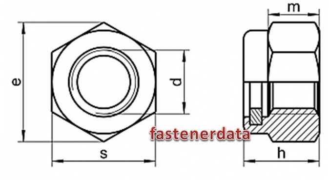 Fastenerdata - compare unified nylon insert nuts 10-c