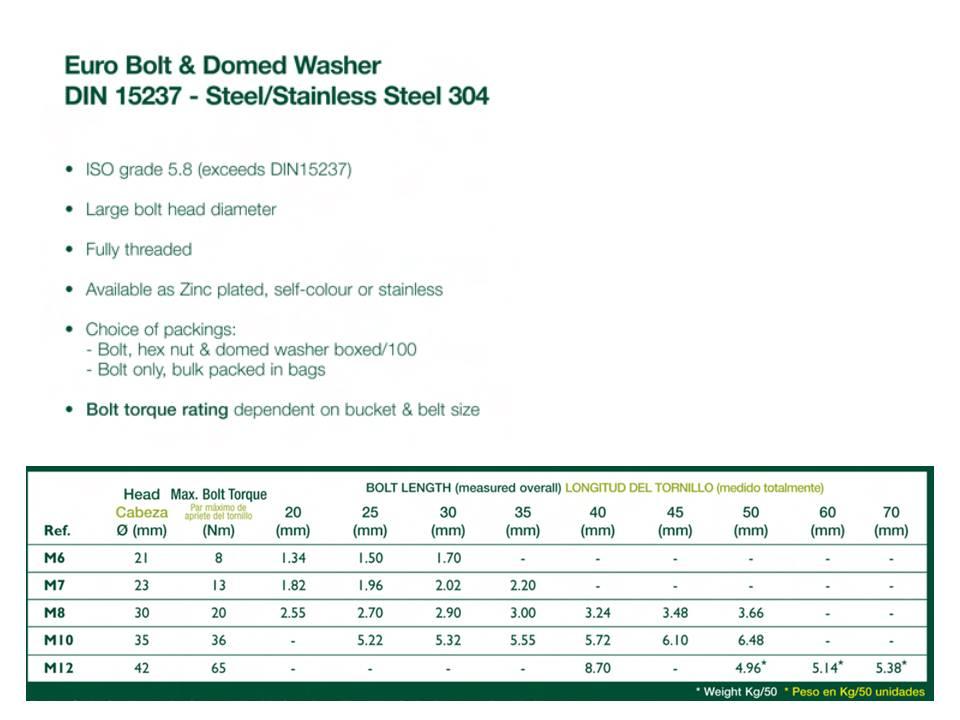 Fastenerdata - Metric Coarse Elevator Bucket Bolt Grade-5 8 DIN15237