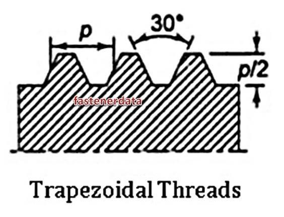 trapezoidal thread