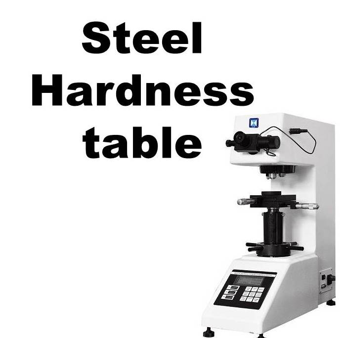 STEEL HARDNESS TABLE