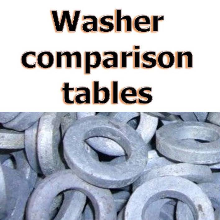 Flat washer comparison tables