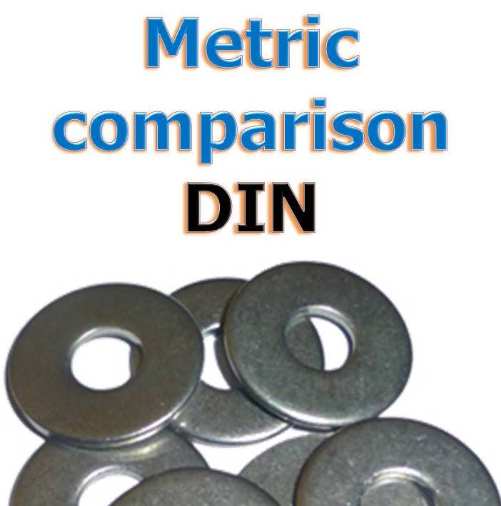 metric washers din