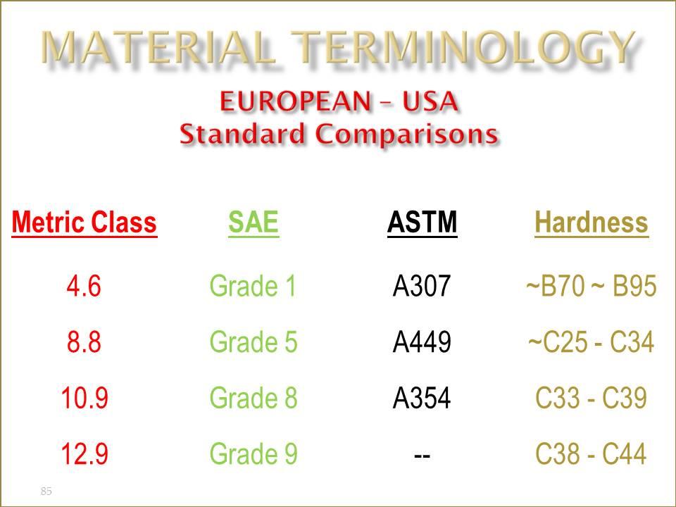 tensile strength comparison